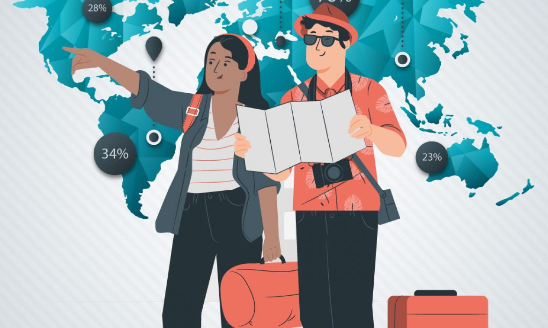 Pandemi Seyahat Tercihlerini Değiştirdi