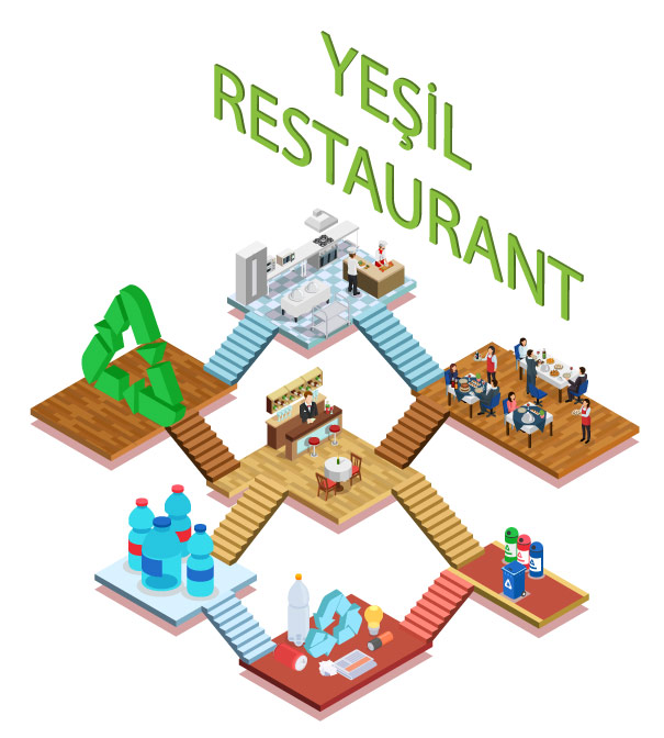 yeşil restaurant