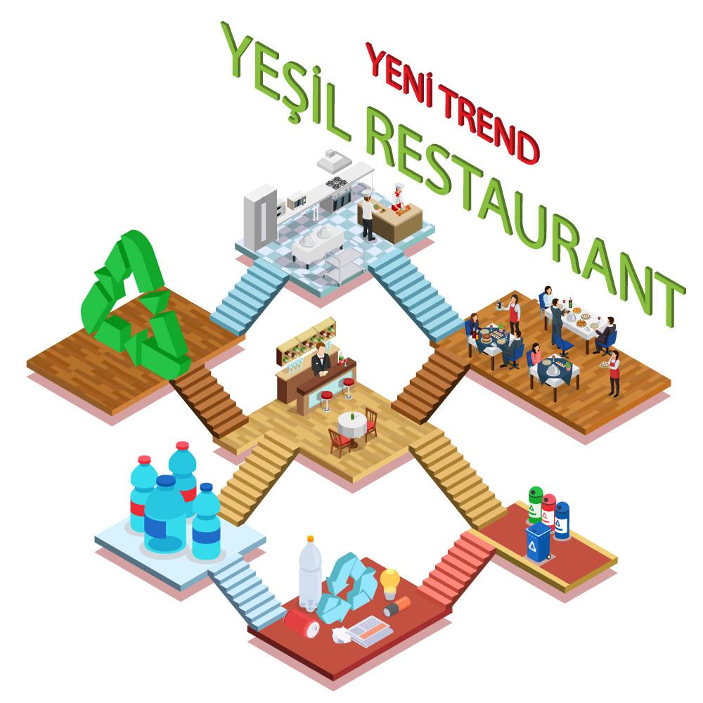 yeşil restaurantlar